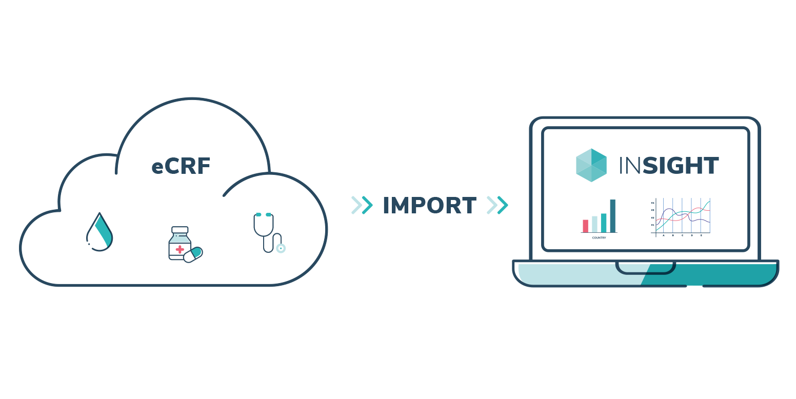 scope international data import